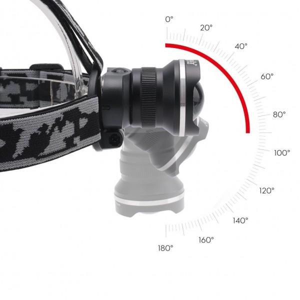 LED фенер за глава туристически челник със Zoom
